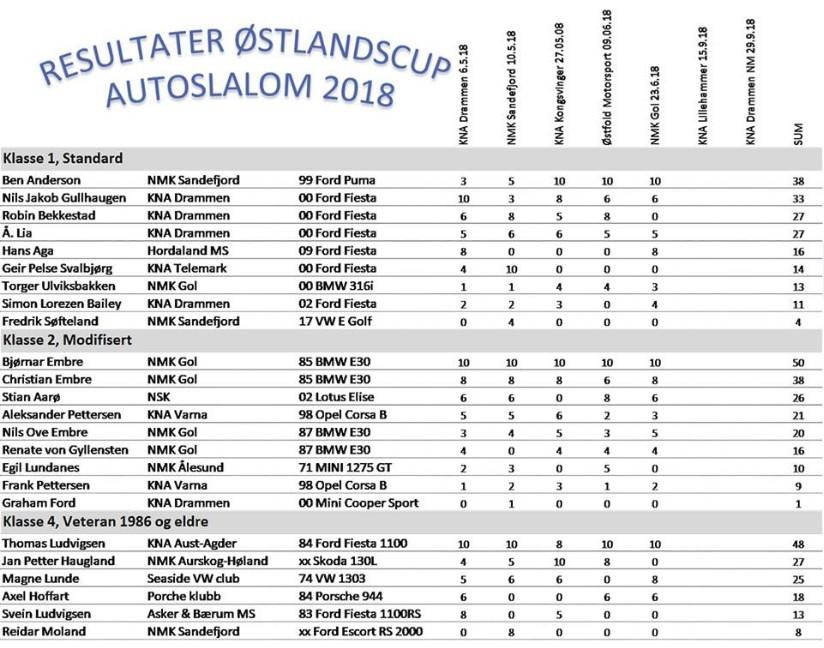 Østlandscupen5